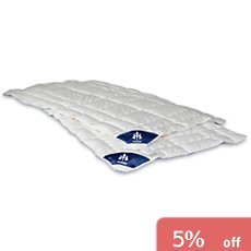 Pack of 2 Irisette mattress toppers